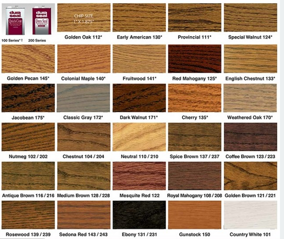 Minwax Wood Stain Colors The Image Kid Has It